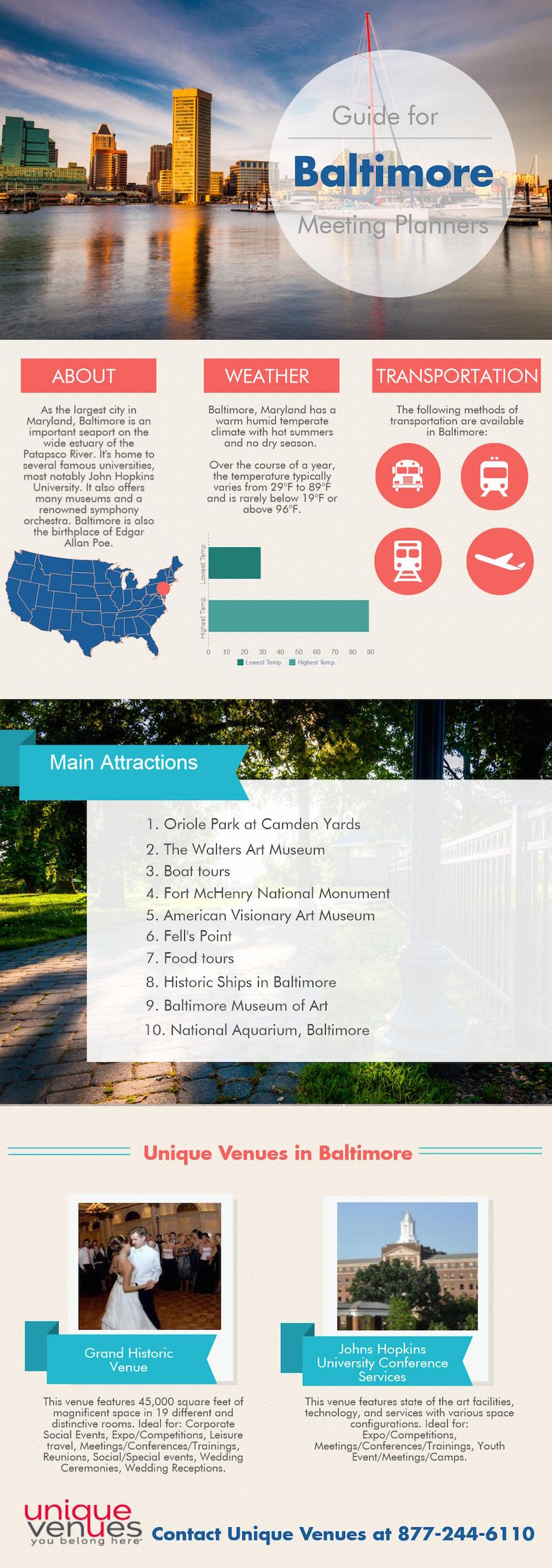 Universities In Oklahoma >> Baltimore Meeting Planning Tips Infographic